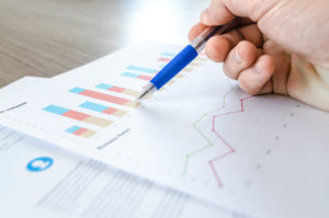 evaluating productivity data